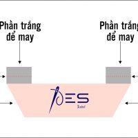 Các cách may nhãn dệt thông dụng trên Thế Giới và Việt Nam